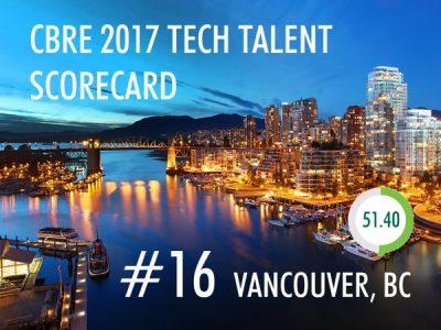 tech-talent-scorecard